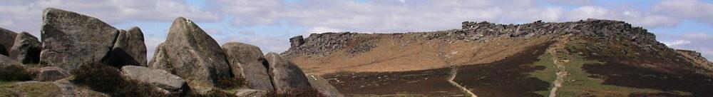 Derbyshire Heritage